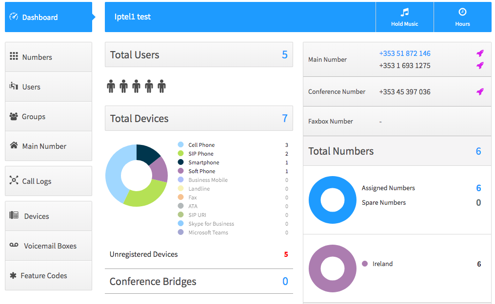 Smart PBX Dashboard